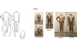 Monsoon Children's  Mannequin drawings and final result Sculpt
